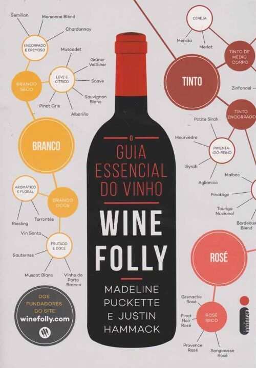 O Guia Essencial do Vinho: Wine Folly thumbnail